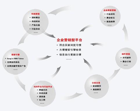 建e室内设计网_专业建e室内设计网真的这样的效果?