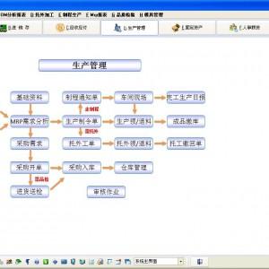 电子,电气,机械,设备,化工行业ERP软件