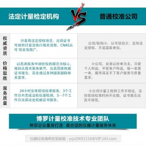 仪器校准,广州广电计量检测有限公司!