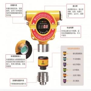 气体报警器和气体分析仪区别