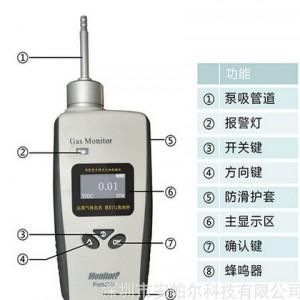 室内甲醛检测仪高精度工业产品可用于工厂车间防护