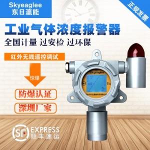 挥发性有机物VOC气体检测仪分析仪传感器探头报警器