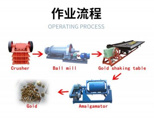安徽省蚌埠市粉磨设备价格