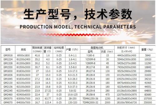 安徽巢湖螺旋分级机厂家(查看)恒昌矿机