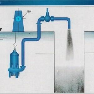 莆田潜水油浆泵  专用化工厂大颗粒砂石泵信誉保证