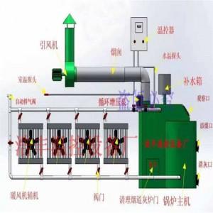 浩丰地暖养殖锅炉可定做支持批发环保节能材料自动化装置