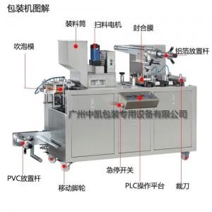 广州中凯厂家直销大量现货供应全自动泡罩包装机诚信优质