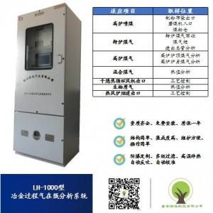 辽宁热值分析设备玉米秸秆锅炉过程气在线监测系统价格合理