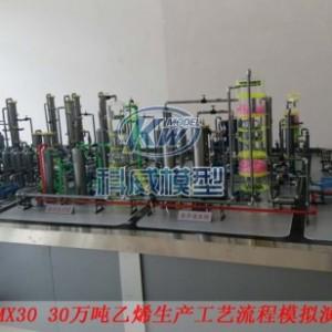 西安科威石油化工模型 煤化工模型KWHG68货真价实用得放心
