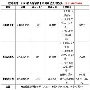 2015年陕西招教考试报名时间,2015陕西招教考