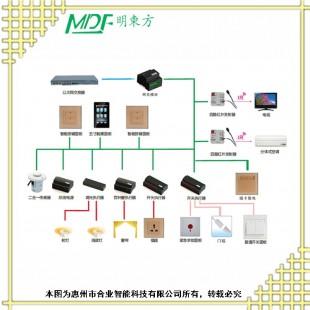 供应淮南 酒店专用RCU客控 酒店联网控制主机