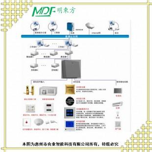 供应安庆 酒店专用RCU客控 客房灯光电器控制解决方案