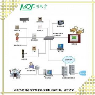 合业定制酒店客房专用开关灯光电器控制方案免费设计效果图
