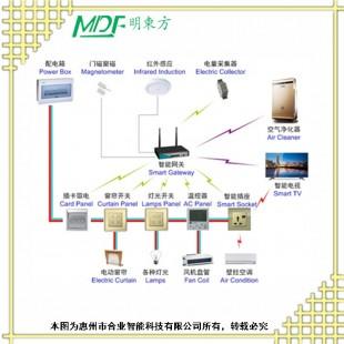 广州酒店专用RCU客控酒店联网控制主机