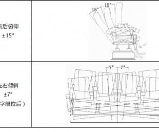 4DMAX三自由度电动动感座椅 4D影院