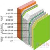 南京外墙保温系列