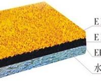 彩色EPDM塑胶地垫