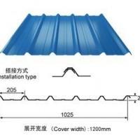 YX25-205-1025单板(图)