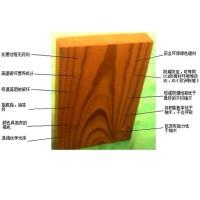 碳化木,碳化木防腐木