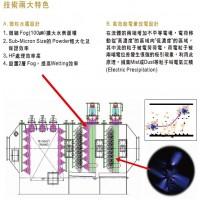 供应key-Wet型湿式电气沉积系统 有害白烟的终结者