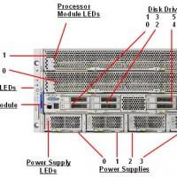 高价回收ORACLE Sun SPARC T3-4 服务器