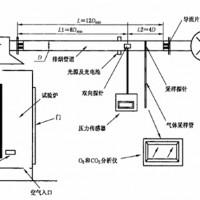 电线电缆热释放试验机