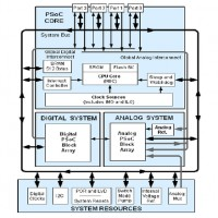 电路板控制器主芯片CY7C64215芯片解密成功的解密方案