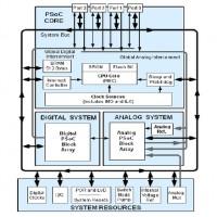 【推荐业界芯片解密技术服务】uPD78F0485芯片解密
