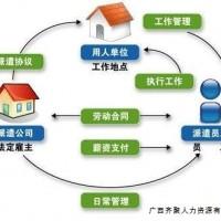 广西防城港劳务派遣劳动风险减少用工法律风险转移代交五险一金劳