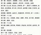 浙江台奔跑4吧兄弟全季QQ邮箱抽奖活�邮遣皇�