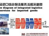 深圳 越南咖啡进口中文标签备案代理,天津清关代理