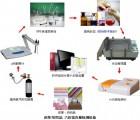 纺织品及服装等生产企业筹建六价铬实验室