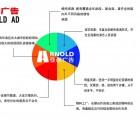 广州市天河区周年晚会_广州市天河区T台模特【亚诺广告】
