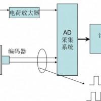 发动机燃烧分析系统ECAS1000高性价比国产燃烧分析仪