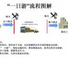 黄埔港代理国外进口塑胶粒报关,国外进口塑胶粒报关收费