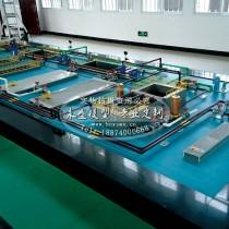 电厂发电机组模型