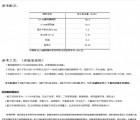 大千供应水乳剂高分子乳化剂-48.0%毒死蜱水乳剂