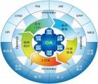 想要建立适合企业的OA办公软件系统,欢迎前来杭州蒙特