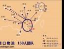 深圳盐田旧机械进口代理|盐田港二手机械进口报关公司