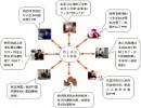 网易邮箱新疆授权经销商提供企业邮箱