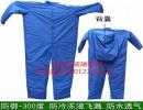 AWR宝蓝色液氮防护服 抵御液氮、液氨、干冰等低温气体伤害